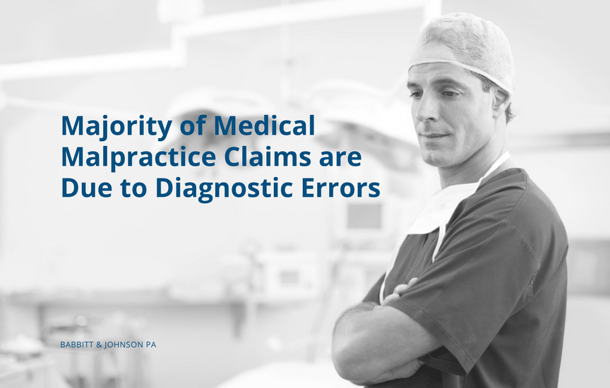 Majority of Medical Malpractice Claims are Due to Diagnostic Errors